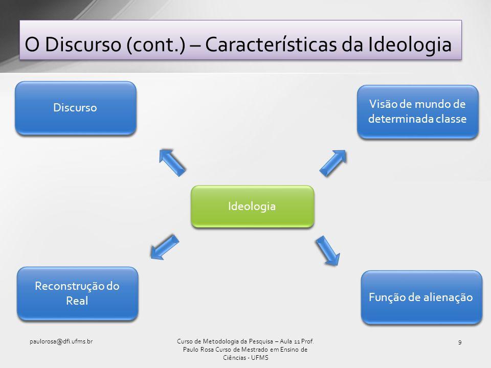 O Discurso (cont.) – Características da Ideologia