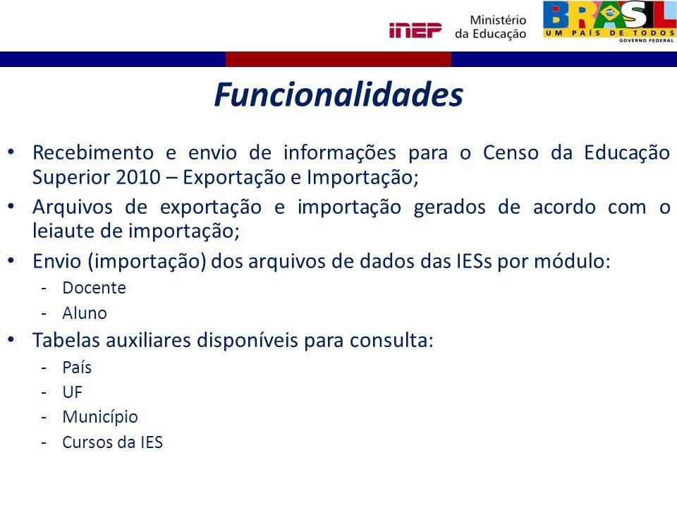 Funcionalidades Recebimento e envio de informações para o Censo da Educação Superior 2010 – Exportação e Importação;