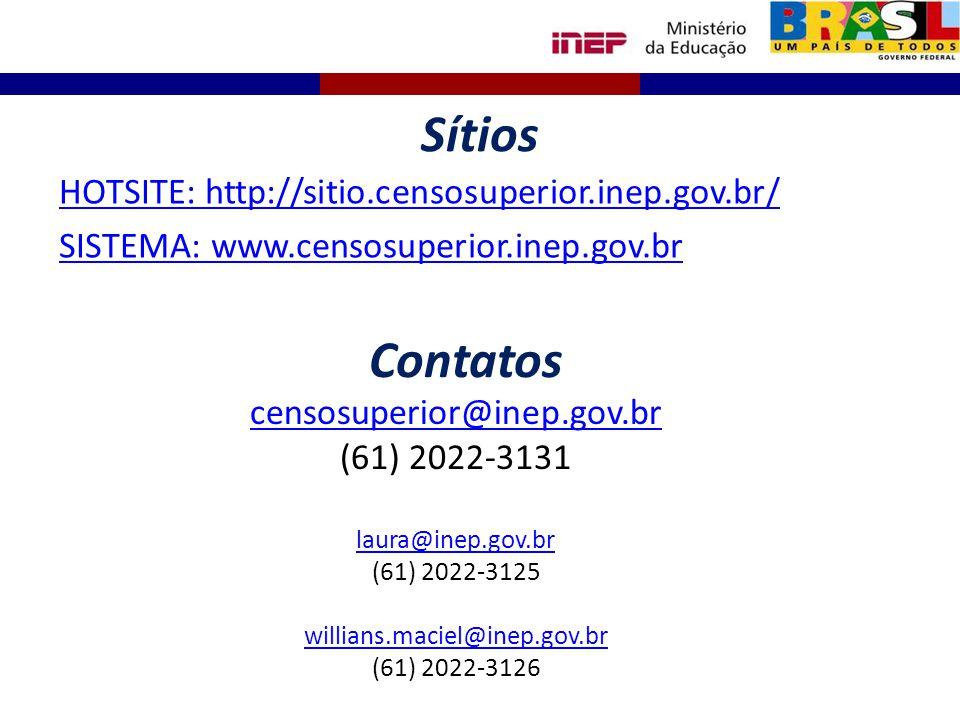 Sítios Contatos HOTSITE: http://sitio.censosuperior.inep.gov.br/