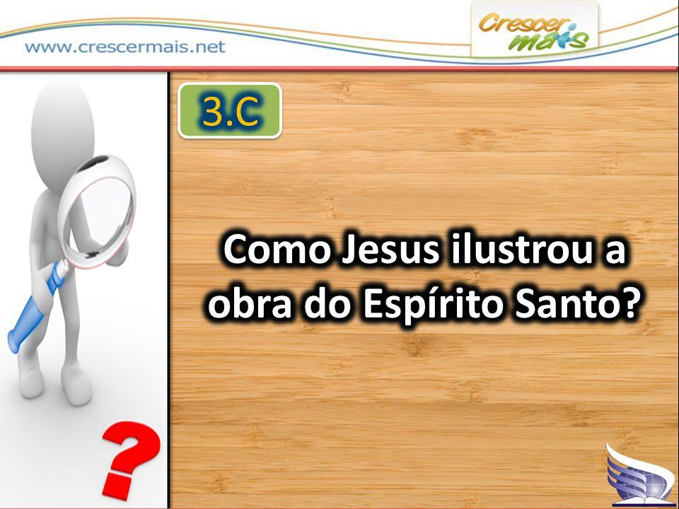 Como Jesus ilustrou a obra do Espírito Santo