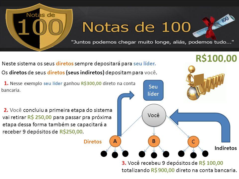 R$100,00 Neste sistema os seus diretos sempre depositará para seu líder. Os diretos de seus diretos (seus indiretos) depositam para você.