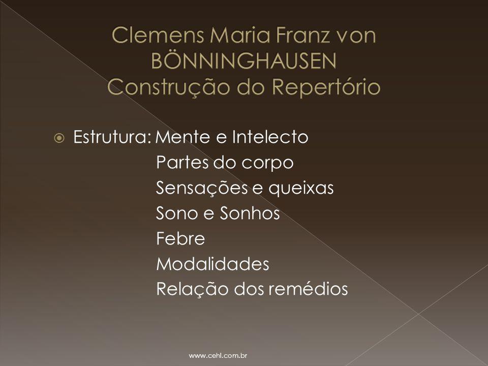 Clemens Maria Franz von BÖNNINGHAUSEN Construção do Repertório