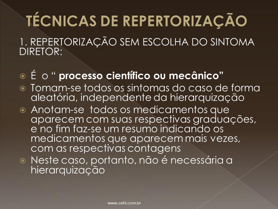 TÉCNICAS DE REPERTORIZAÇÃO