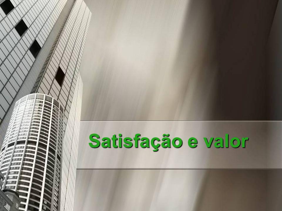 Satisfação e valor