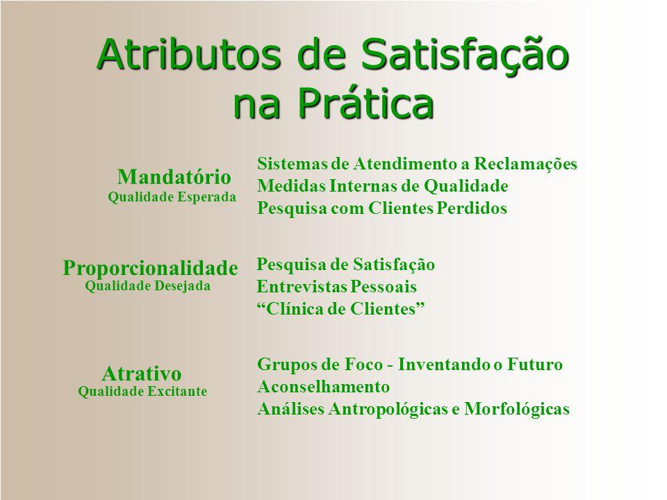 Atributos de Satisfação na Prática
