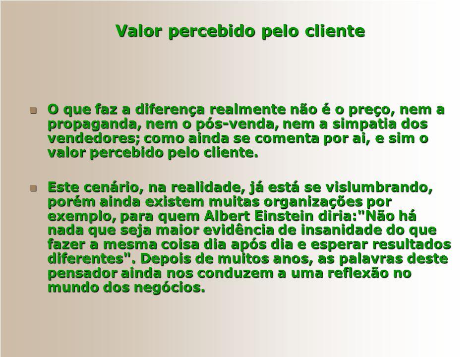 Valor percebido pelo cliente