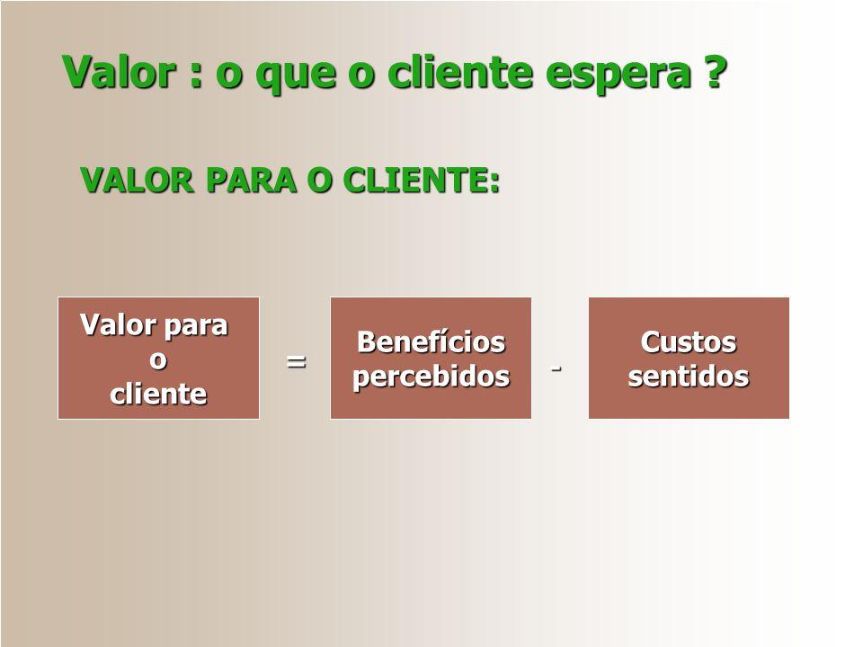 Valor : o que o cliente espera