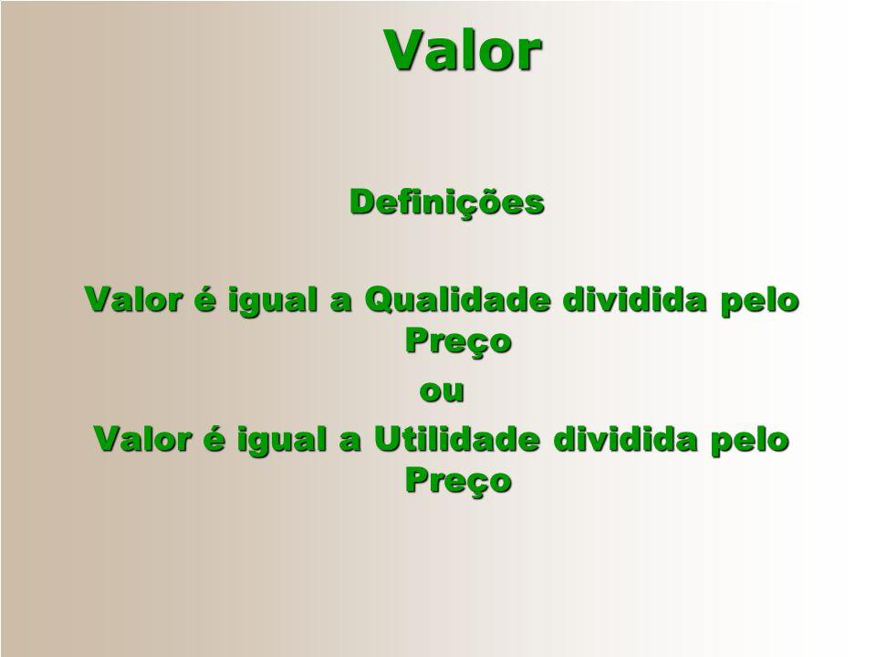 Valor Definições Valor é igual a Qualidade dividida pelo Preço ou