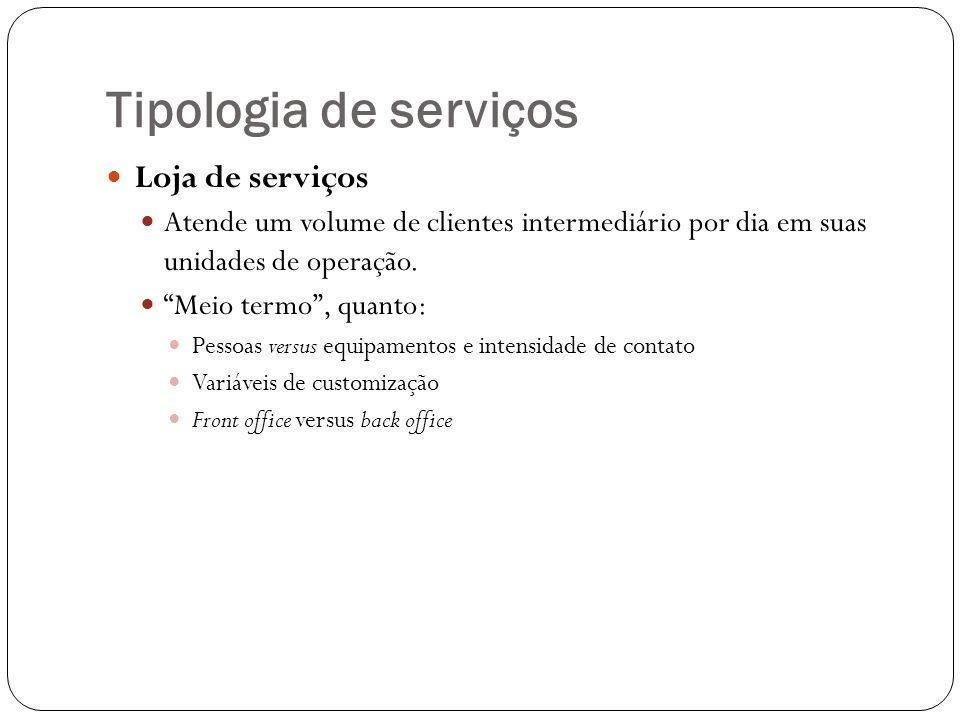 Tipologia de serviços Loja de serviços