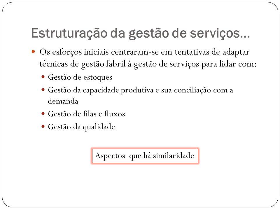 Estruturação da gestão de serviços...