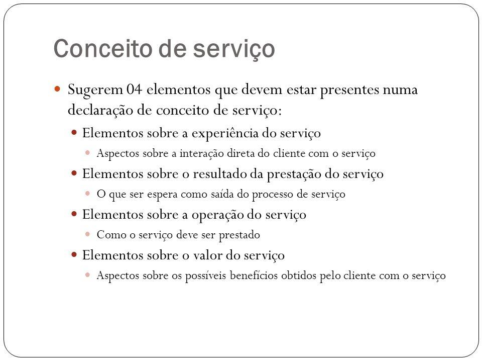 Conceito de serviço Sugerem 04 elementos que devem estar presentes numa declaração de conceito de serviço:
