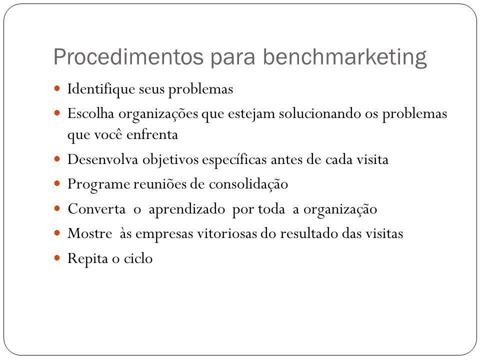 Procedimentos para benchmarketing