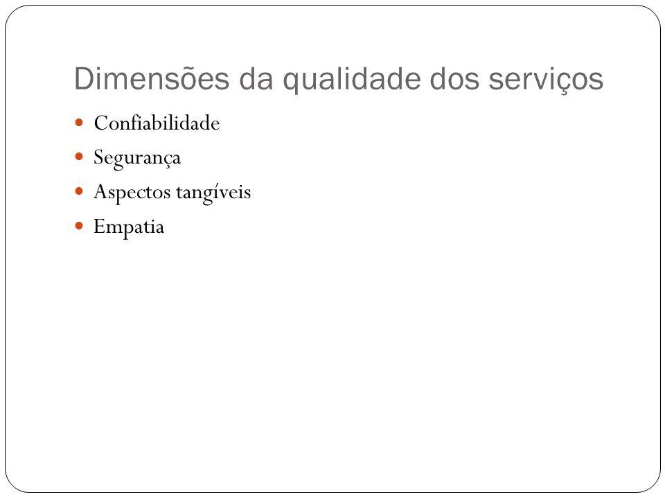Dimensões da qualidade dos serviços