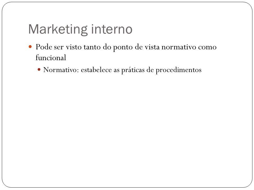 Marketing interno Pode ser visto tanto do ponto de vista normativo como funcional.