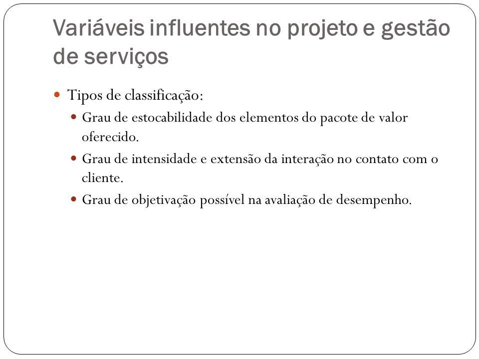 Variáveis influentes no projeto e gestão de serviços