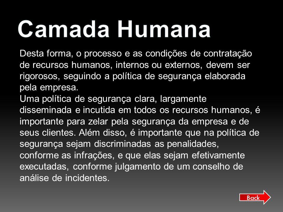 Camada Humana
