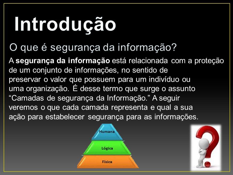 Introdução O que é segurança da informação
