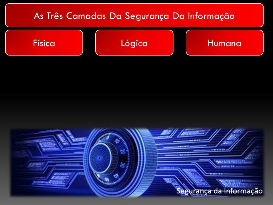As Três Camadas Da Segurança Da Informação