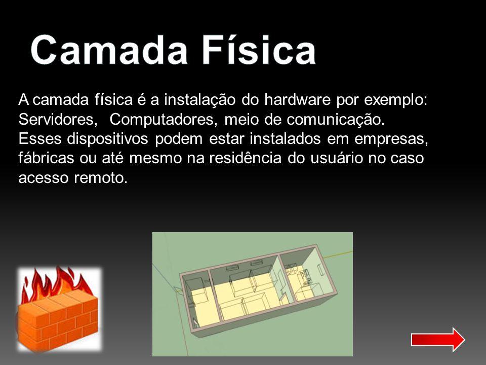 Camada Física A camada física é a instalação do hardware por exemplo:
