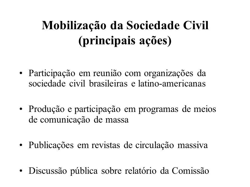 Mobilização da Sociedade Civil (principais ações)
