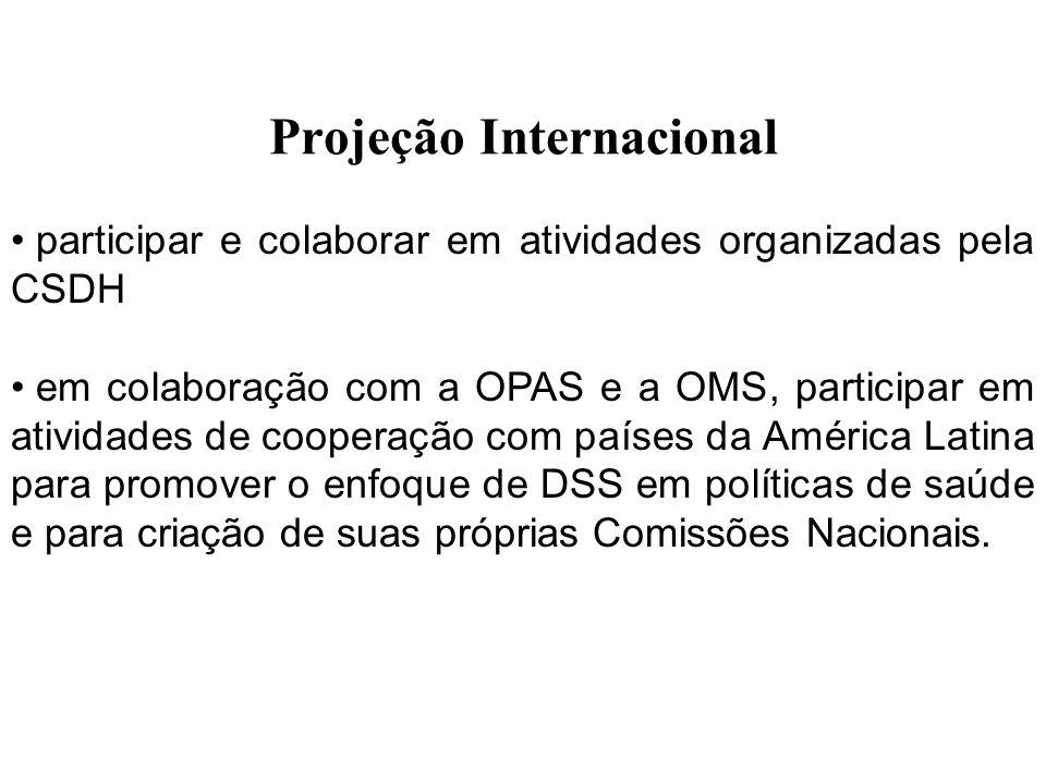 Projeção Internacional