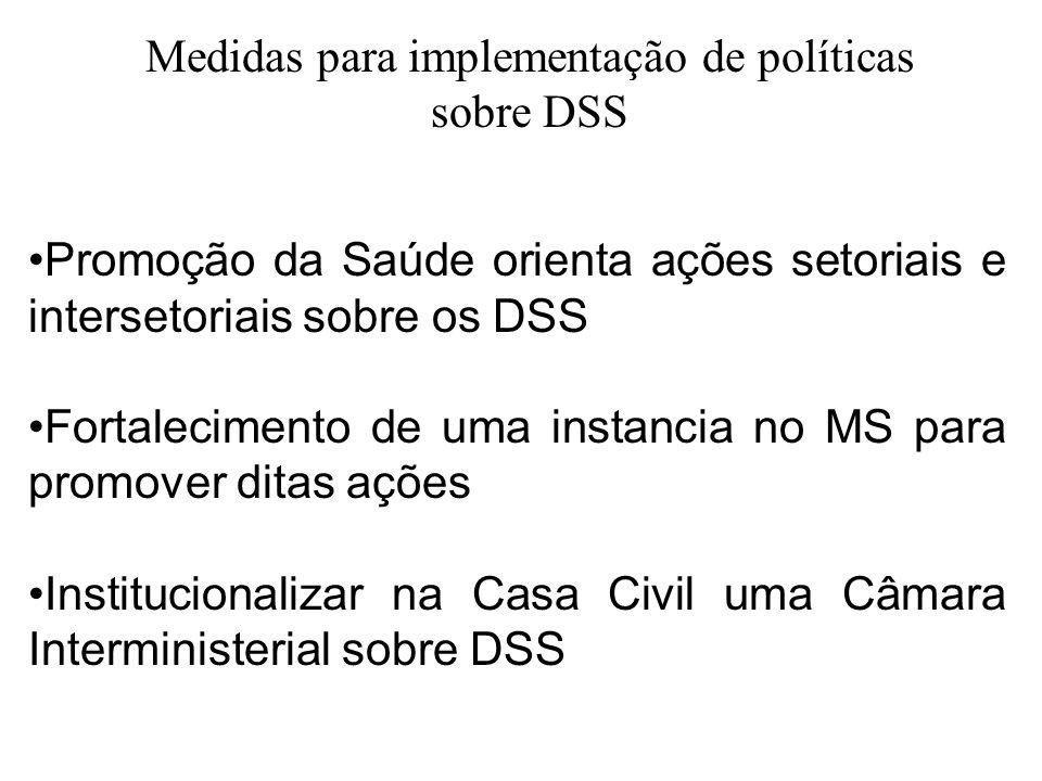 Medidas para implementação de políticas sobre DSS