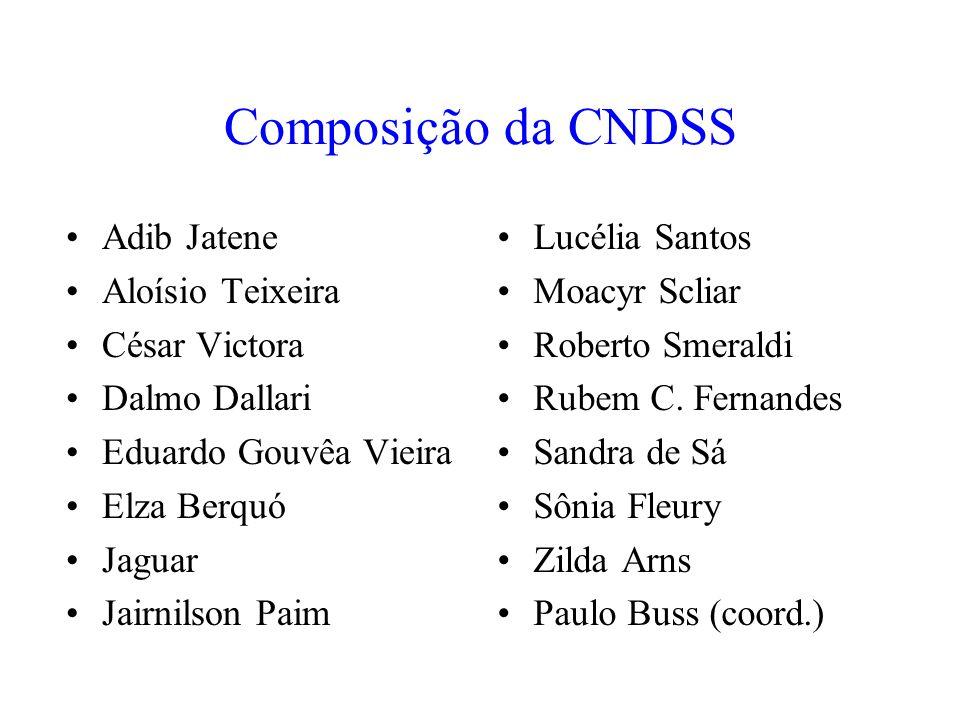Composição da CNDSS Adib Jatene Aloísio Teixeira César Victora