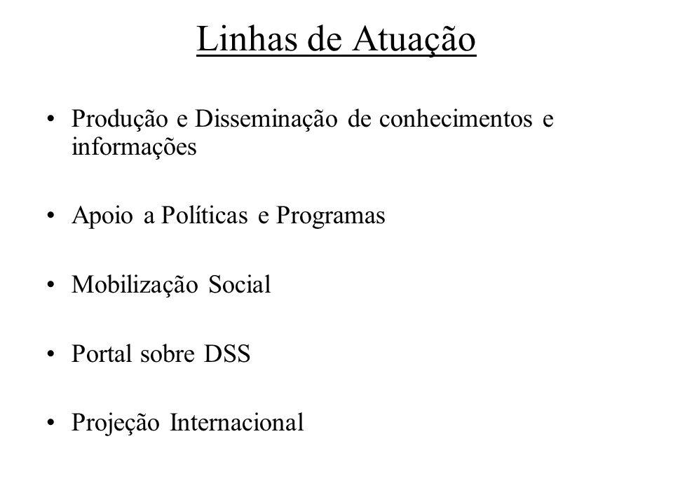 Linhas de Atuação Produção e Disseminação de conhecimentos e informações. Apoio a Políticas e Programas.