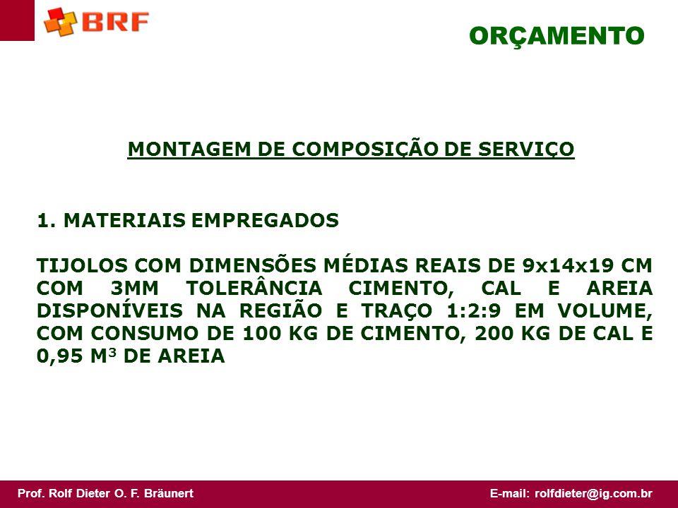 ORÇAMENTO MONTAGEM DE COMPOSIÇÃO DE SERVIÇO MATERIAIS EMPREGADOS
