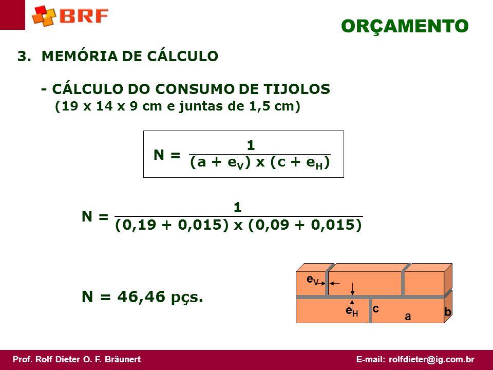 ORÇAMENTO N = 46,46 pçs. 3. MEMÓRIA DE CÁLCULO