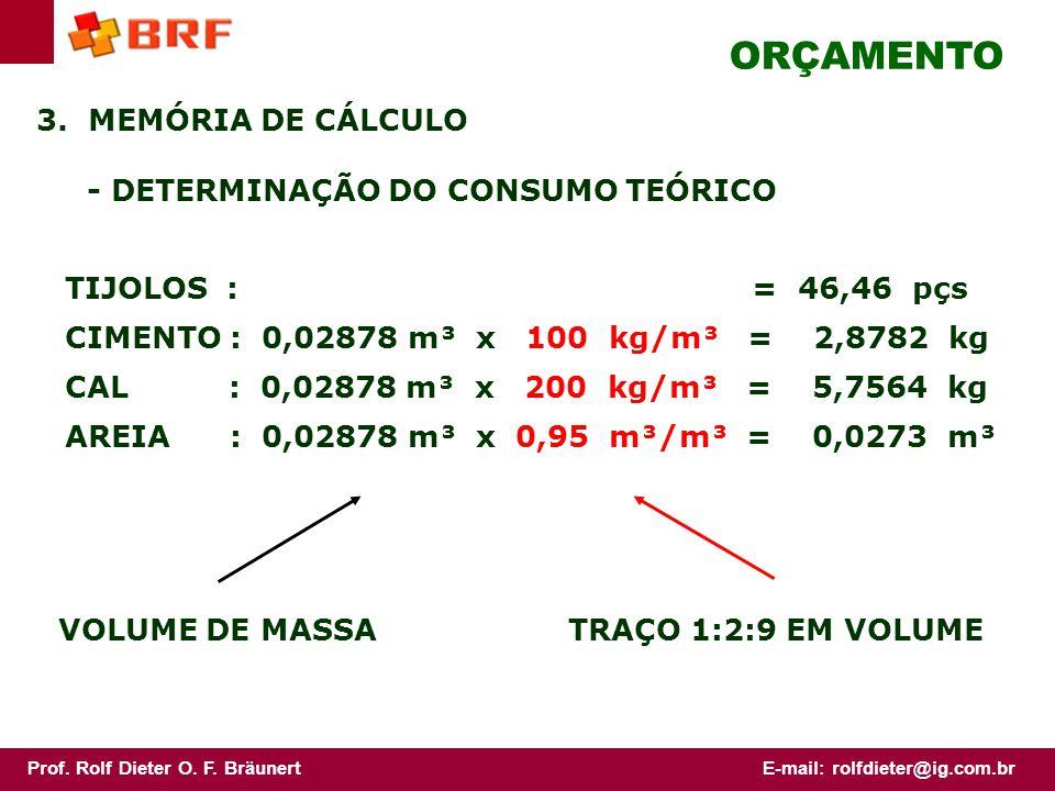 ORÇAMENTO 3. MEMÓRIA DE CÁLCULO - DETERMINAÇÃO DO CONSUMO TEÓRICO
