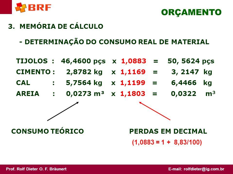 ORÇAMENTO 3. MEMÓRIA DE CÁLCULO