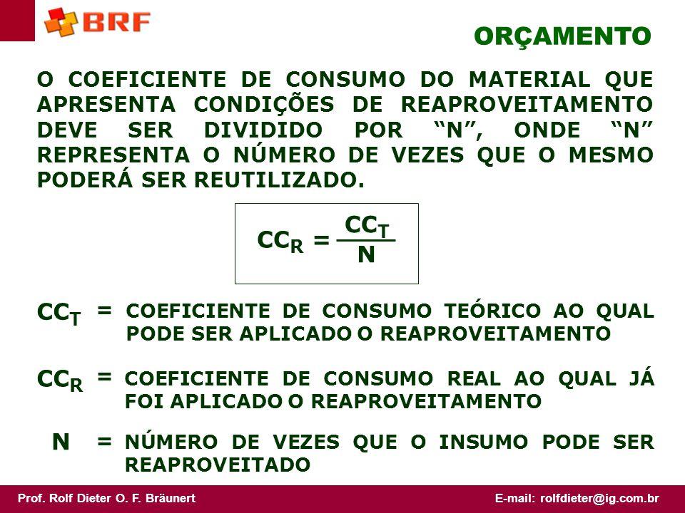 ORÇAMENTO CCT CCR = N CCT CCR N