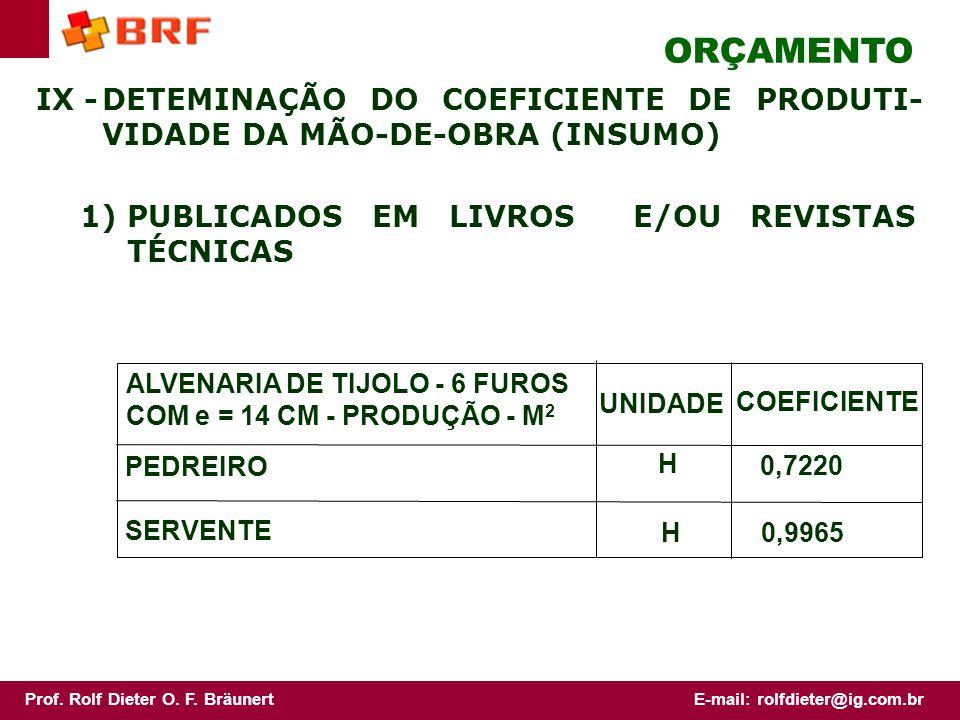 ORÇAMENTO IX - DETEMINAÇÃO DO COEFICIENTE DE PRODUTI-VIDADE DA MÃO-DE-OBRA (INSUMO) 1) PUBLICADOS EM LIVROS E/OU REVISTAS TÉCNICAS.
