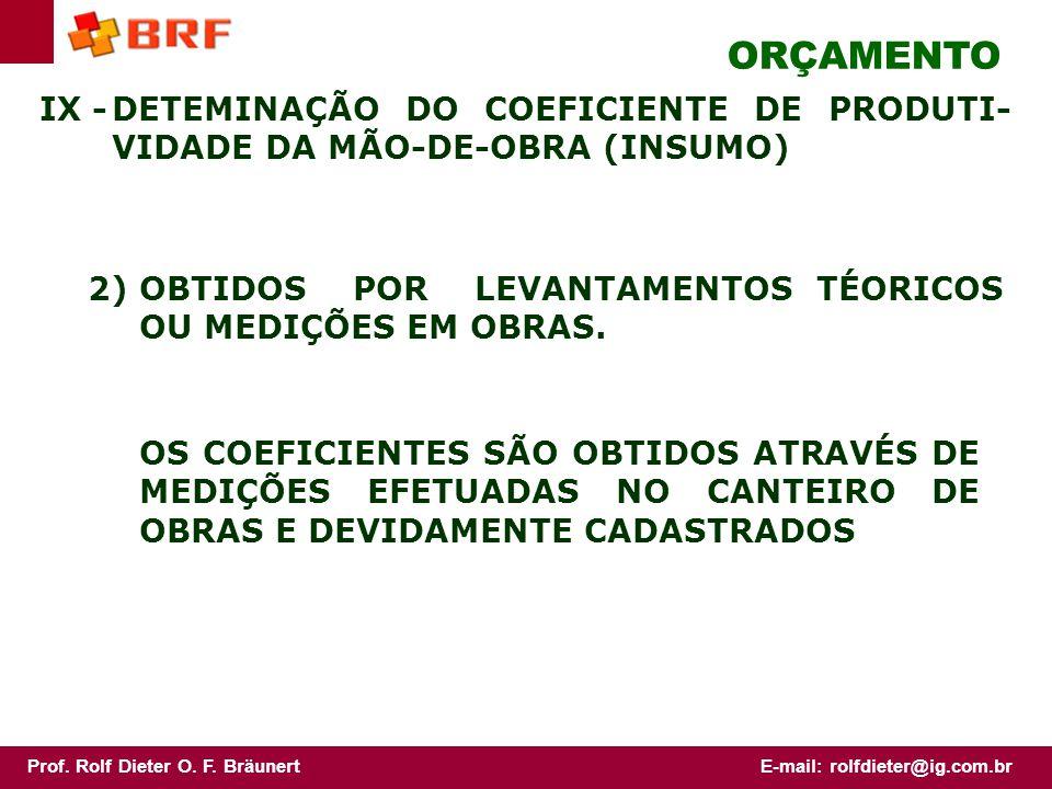 ORÇAMENTO IX - DETEMINAÇÃO DO COEFICIENTE DE PRODUTI-VIDADE DA MÃO-DE-OBRA (INSUMO) 2) OBTIDOS POR LEVANTAMENTOS TÉORICOS OU MEDIÇÕES EM OBRAS.