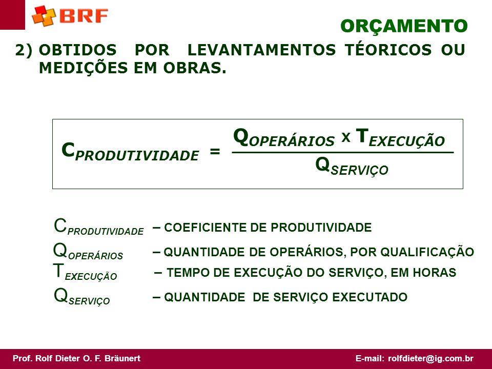 CPRODUTIVIDADE – COEFICIENTE DE PRODUTIVIDADE