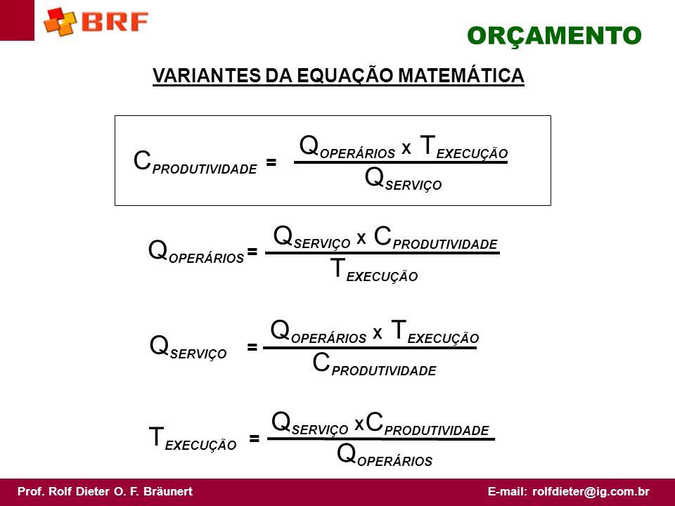 QOPERÁRIOS X TEXECUÇÃO QSERVIÇO CPRODUTIVIDADE =