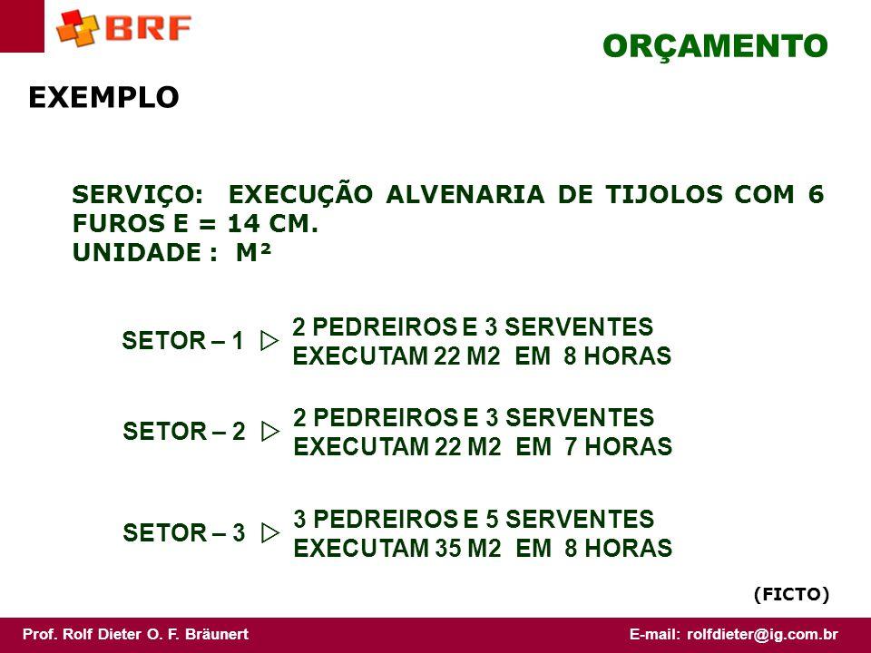 ORÇAMENTO EXEMPLO. SERVIÇO: EXECUÇÃO ALVENARIA DE TIJOLOS COM 6 FUROS E = 14 CM. UNIDADE : M². SETOR – 1 