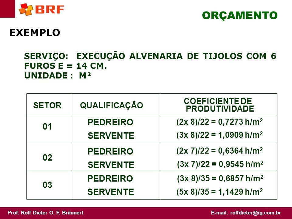 ORÇAMENTO EXEMPLO PEDREIRO 01 SERVENTE 02 03