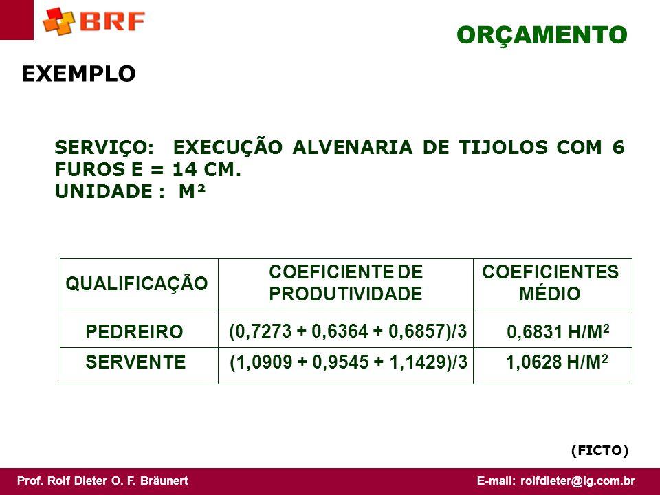 ORÇAMENTO EXEMPLO. SERVIÇO: EXECUÇÃO ALVENARIA DE TIJOLOS COM 6 FUROS E = 14 CM. UNIDADE : M². QUALIFICAÇÃO.