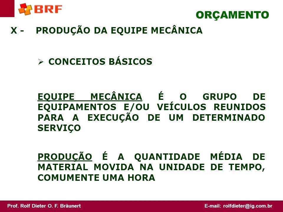 ORÇAMENTO X - PRODUÇÃO DA EQUIPE MECÂNICA CONCEITOS BÁSICOS
