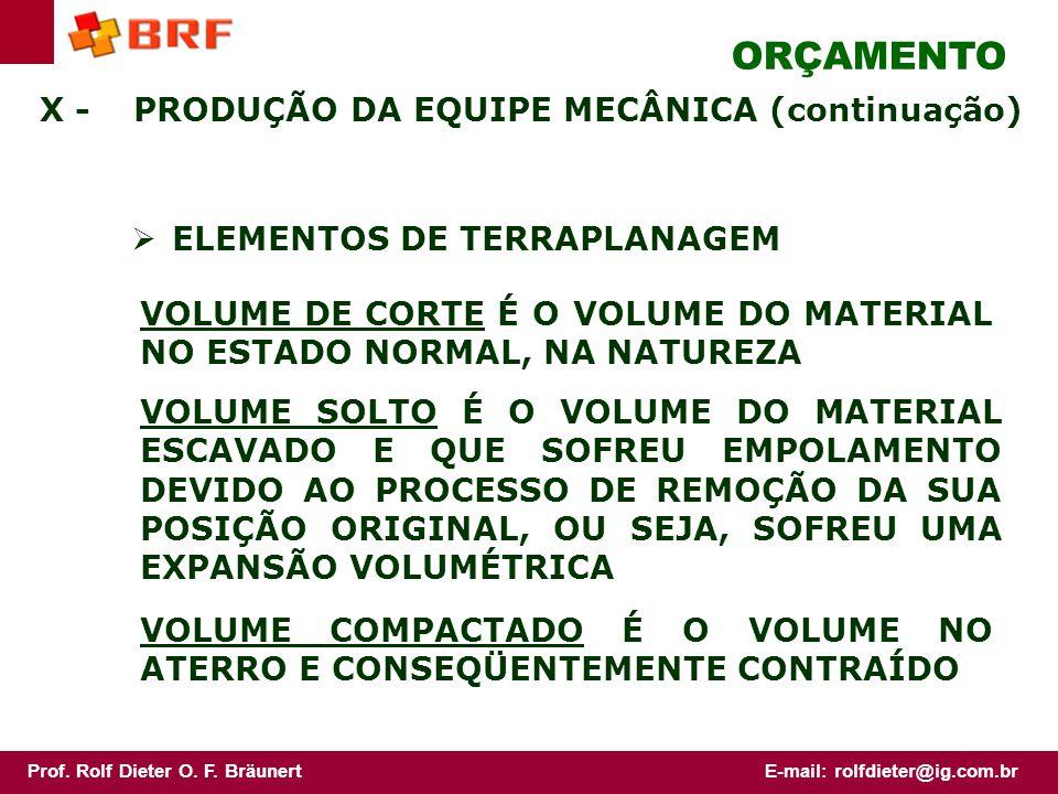 ORÇAMENTO X - PRODUÇÃO DA EQUIPE MECÂNICA (continuação)