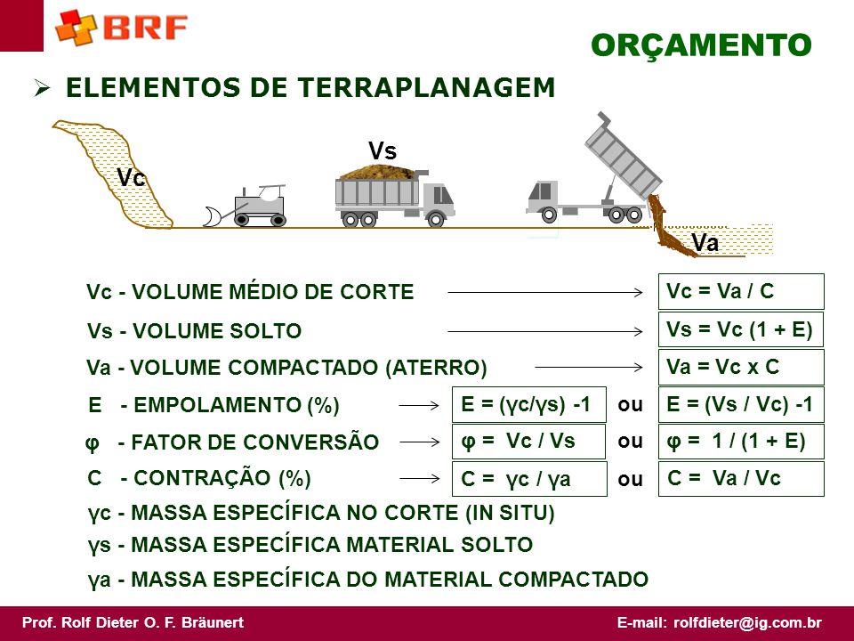 ORÇAMENTO ELEMENTOS DE TERRAPLANAGEM Vs Vc Va