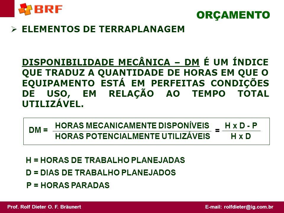 ORÇAMENTO ELEMENTOS DE TERRAPLANAGEM