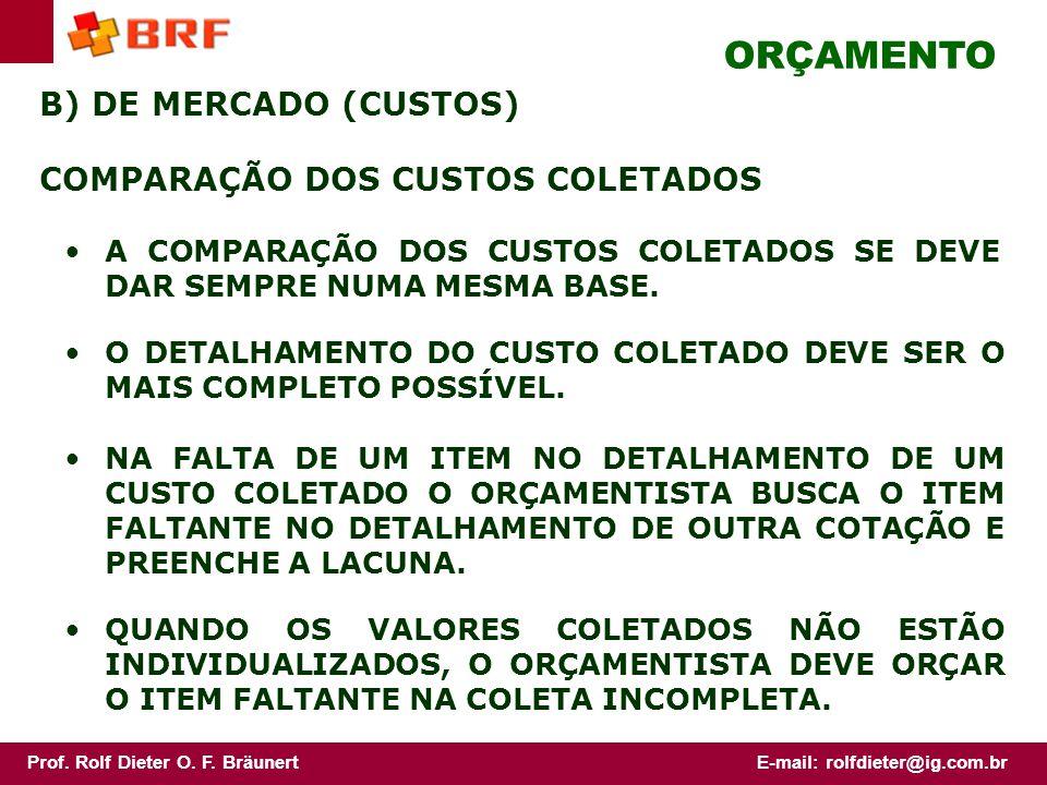 ORÇAMENTO B) DE MERCADO (CUSTOS) COMPARAÇÃO DOS CUSTOS COLETADOS