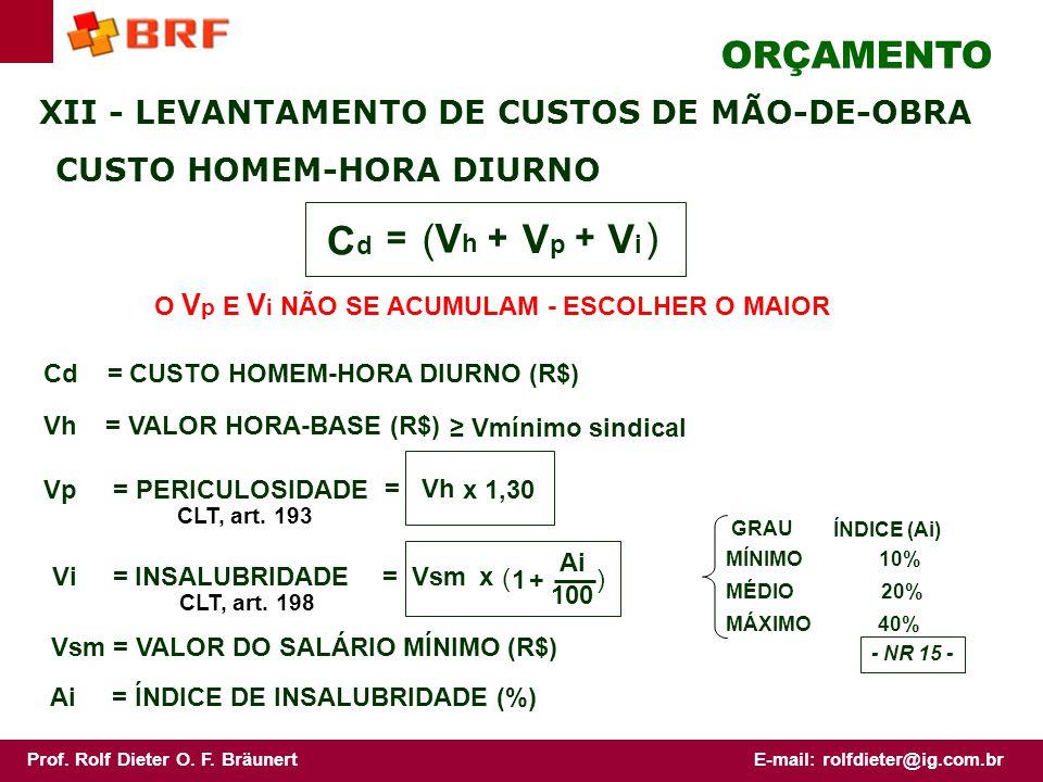 Cd (Vh Vp Vi ) ORÇAMENTO = +