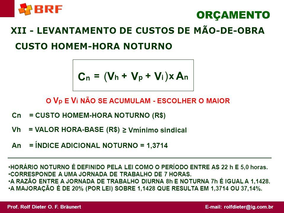 Cn (Vh Vp Vi ) An ORÇAMENTO = + x