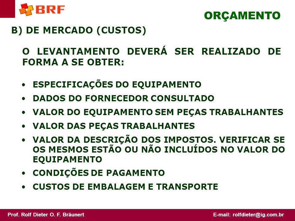ORÇAMENTO B) DE MERCADO (CUSTOS)