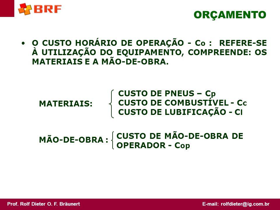 ORÇAMENTO O CUSTO HORÁRIO DE OPERAÇÃO - Co : REFERE-SE À UTILIZAÇÃO DO EQUIPAMENTO, COMPREENDE: OS MATERIAIS E A MÃO-DE-OBRA.