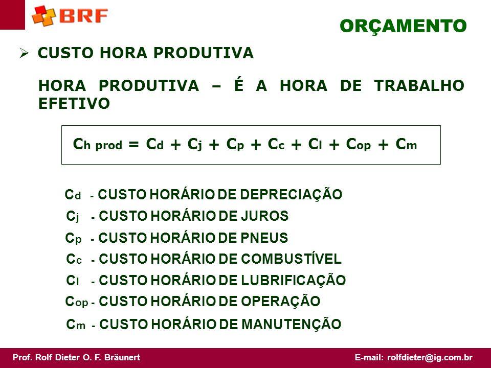 ORÇAMENTO CUSTO HORA PRODUTIVA